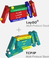 LayGO Multiprotocol Stack + TCP/IP Stack