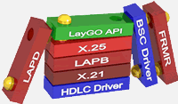 LayGO Sample Stack